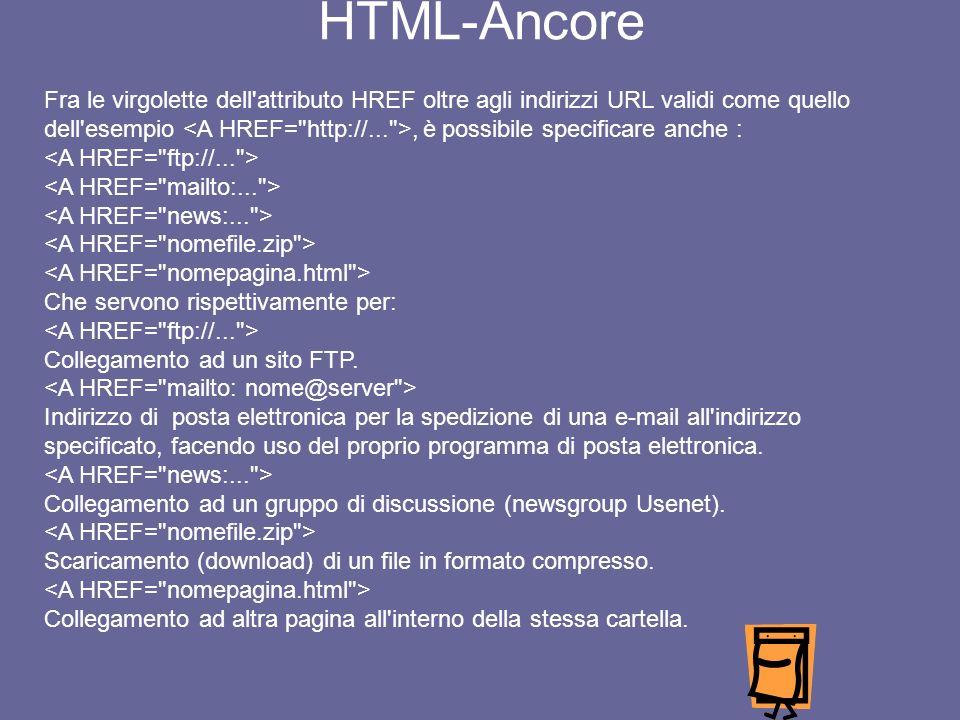 HTML-Ancore