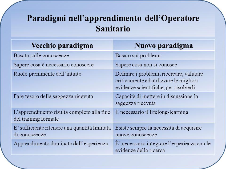 Paradigmi nell'apprendimento dell'Operatore Sanitario