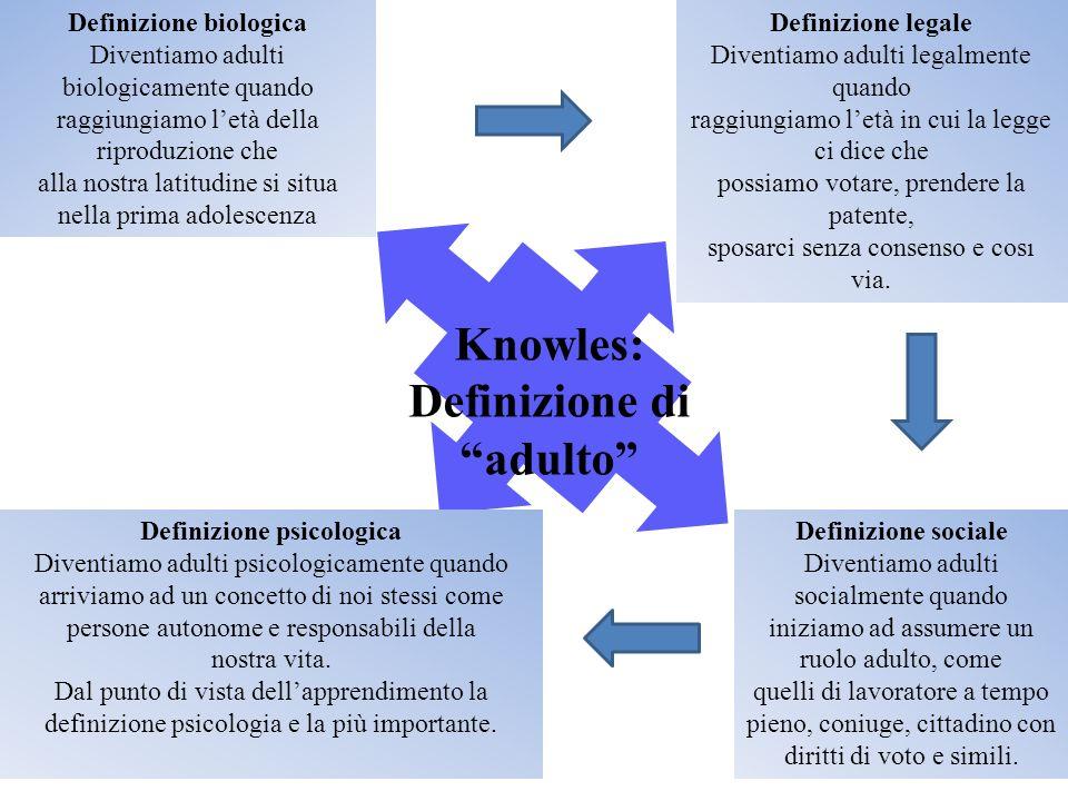Definizione biologica Definizione di adulto Definizione psicologica
