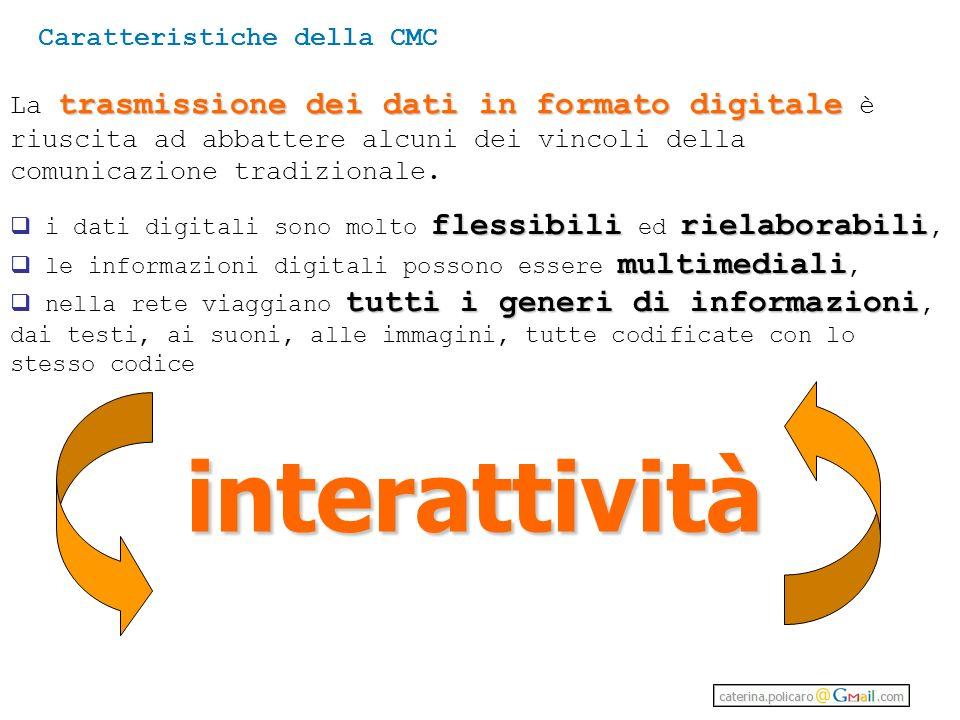 interattività Caratteristiche della CMC