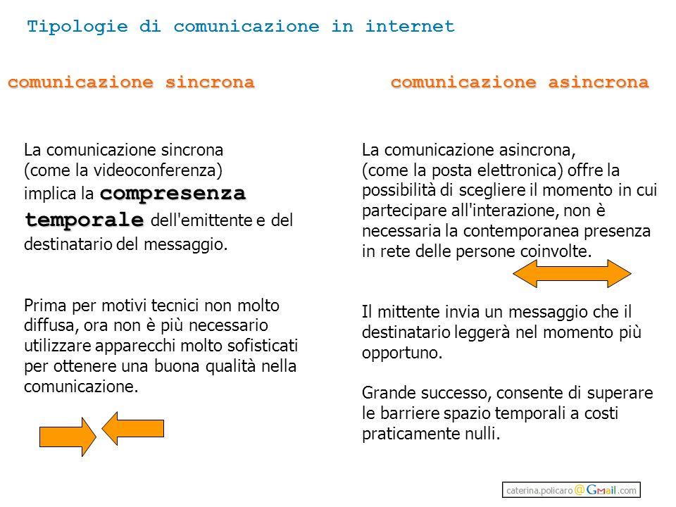 Tipologie di comunicazione in internet