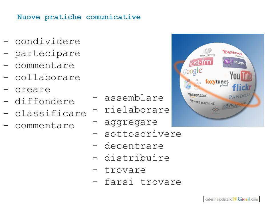 - condividere - partecipare - commentare - collaborare - creare