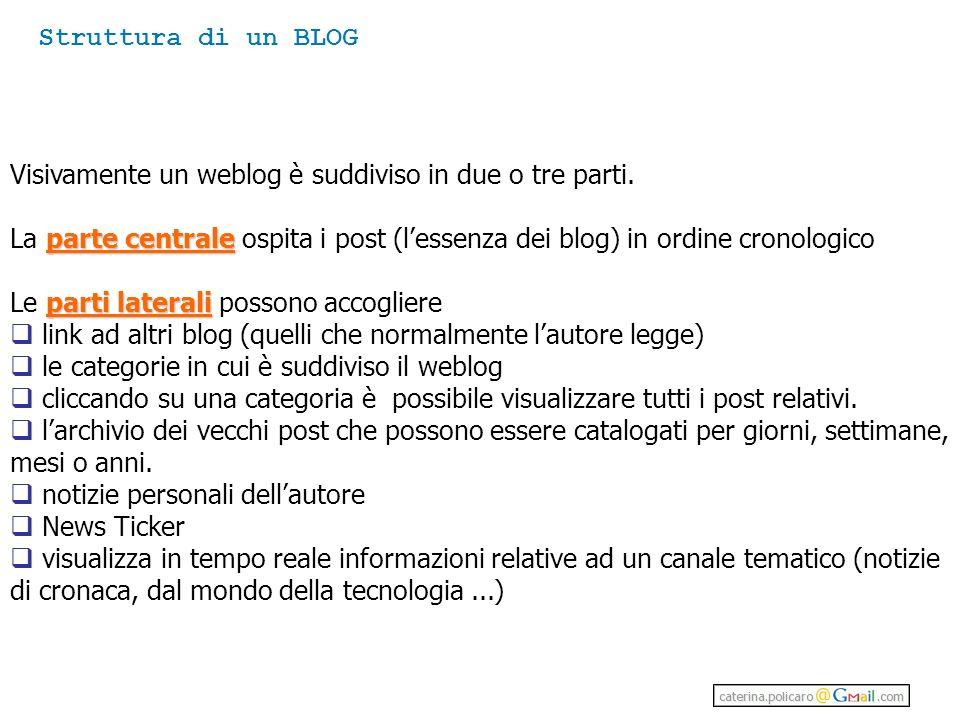 Struttura di un BLOG Visivamente un weblog è suddiviso in due o tre parti.