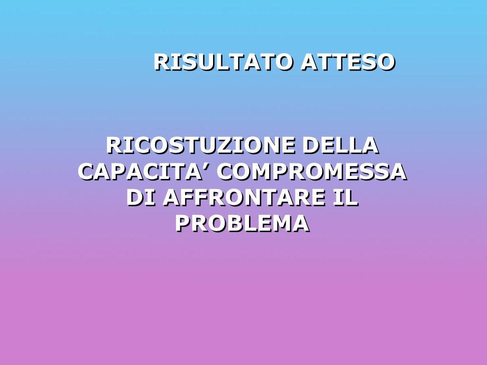 RICOSTUZIONE DELLA CAPACITA' COMPROMESSA DI AFFRONTARE IL PROBLEMA