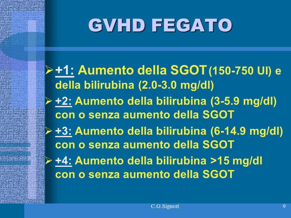 GVHD FEGATO +1: Aumento della SGOT (150-750 UI) e della bilirubina (2.0-3.0 mg/dl)