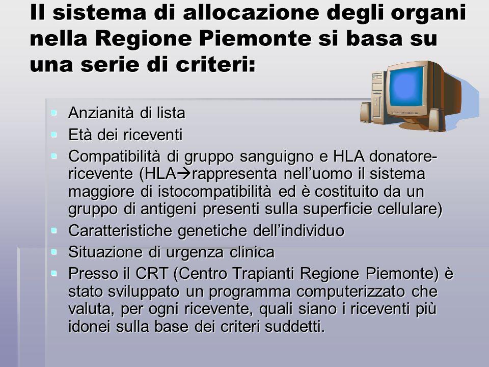 Il sistema di allocazione degli organi nella Regione Piemonte si basa su una serie di criteri: