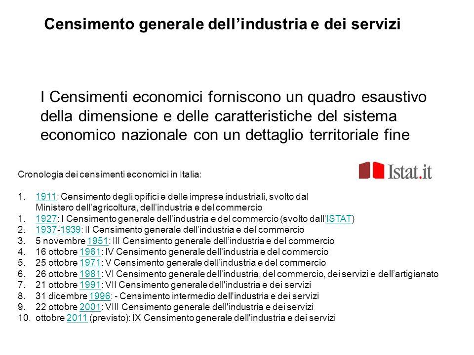 Censimento generale dell'industria e dei servizi