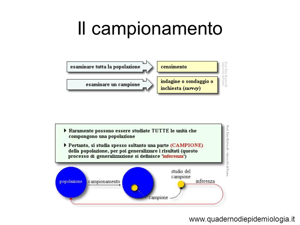 Il campionamento www.quadernodiepidemiologia.it