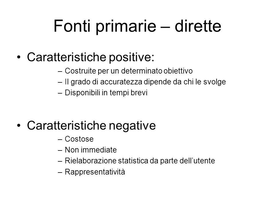 Fonti primarie – dirette