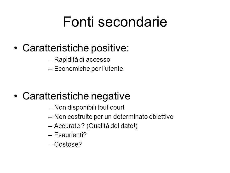 Fonti secondarie Caratteristiche positive: Caratteristiche negative