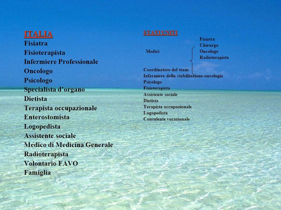 ITALIA Fisiatra Fisioterapista Infermiere Professionale Oncologo