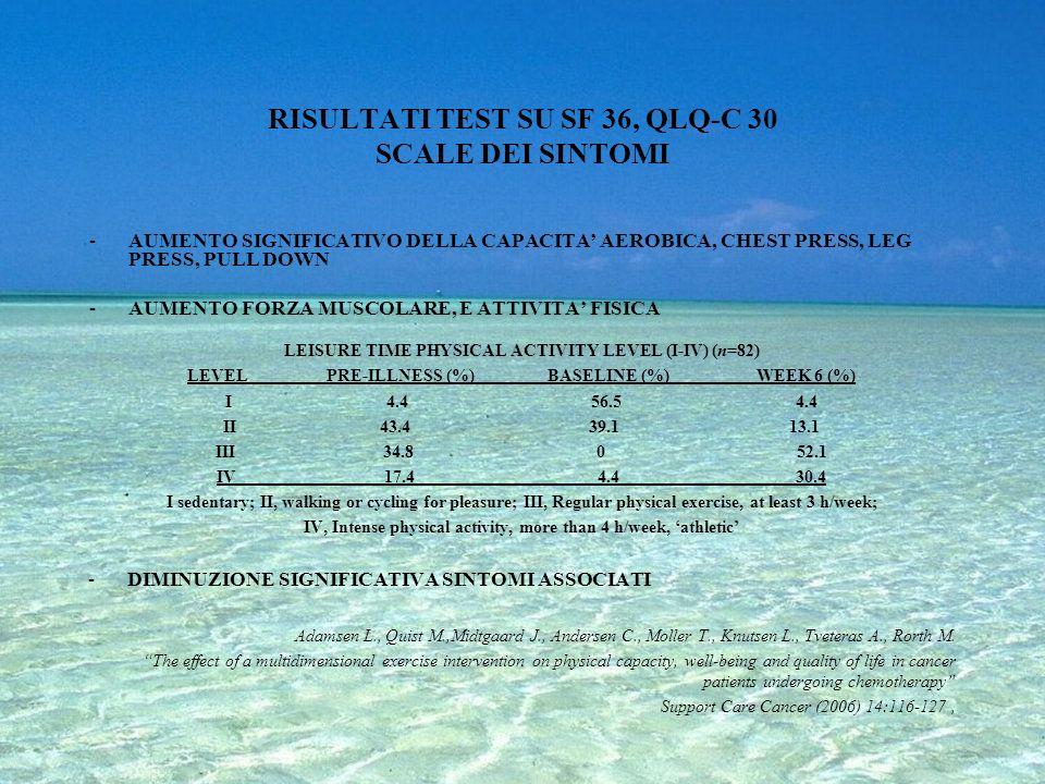 RISULTATI TEST SU SF 36, QLQ-C 30 SCALE DEI SINTOMI