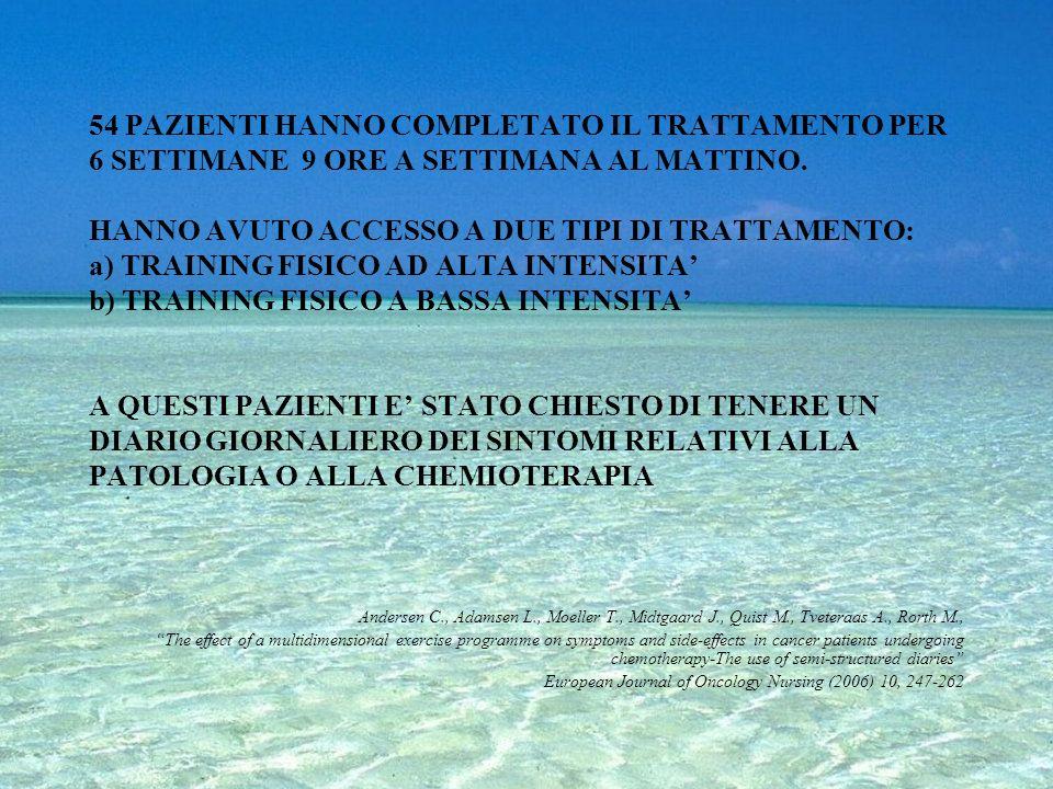 54 PAZIENTI HANNO COMPLETATO IL TRATTAMENTO PER 6 SETTIMANE 9 ORE A SETTIMANA AL MATTINO. HANNO AVUTO ACCESSO A DUE TIPI DI TRATTAMENTO: a) TRAINING FISICO AD ALTA INTENSITA' b) TRAINING FISICO A BASSA INTENSITA' A QUESTI PAZIENTI E' STATO CHIESTO DI TENERE UN DIARIO GIORNALIERO DEI SINTOMI RELATIVI ALLA PATOLOGIA O ALLA CHEMIOTERAPIA