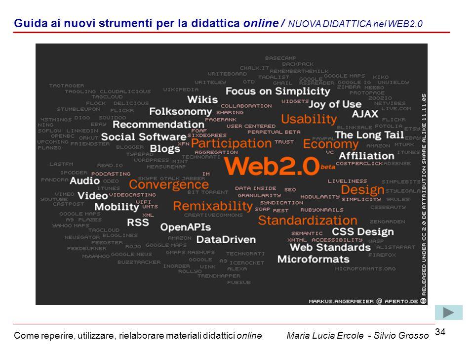 u Guida ai nuovi strumenti per la didattica online / NUOVA DIDATTICA nel WEB2.0.