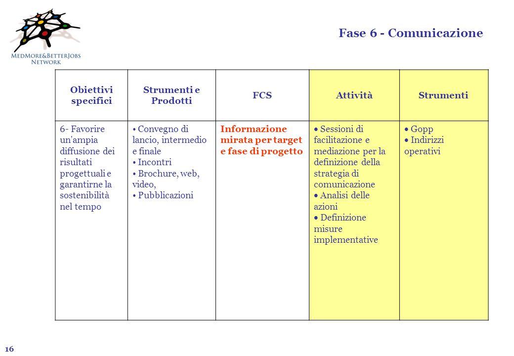 Fase 6 - Comunicazione Obiettivi specifici Strumenti e Prodotti FCS