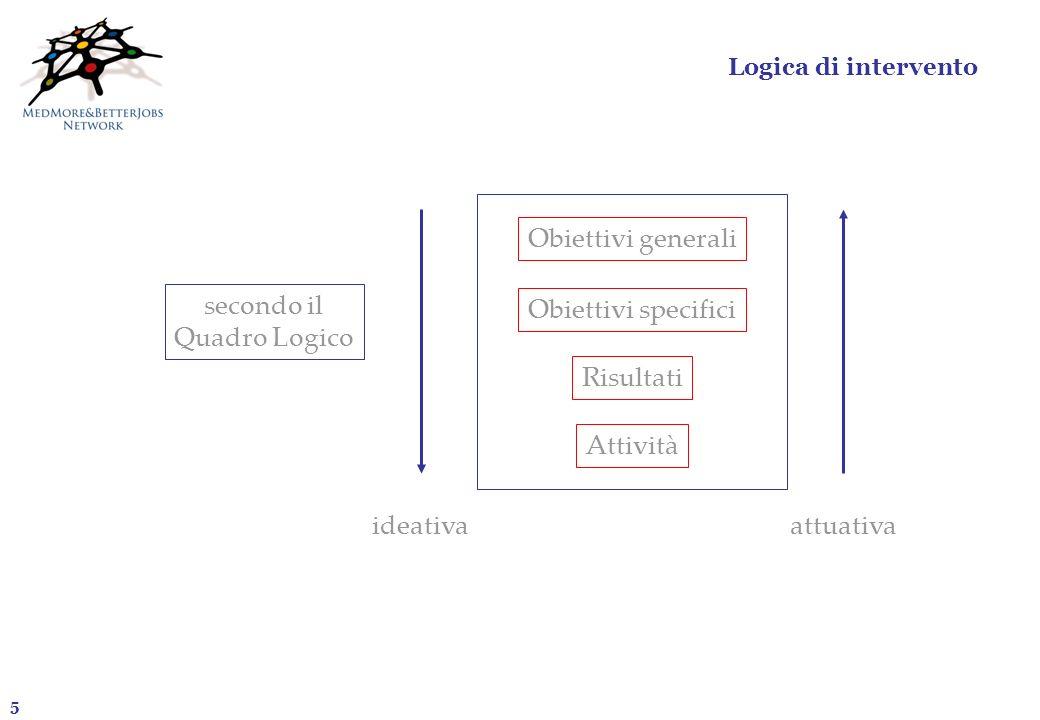 secondo il Quadro Logico Obiettivi generali Obiettivi specifici