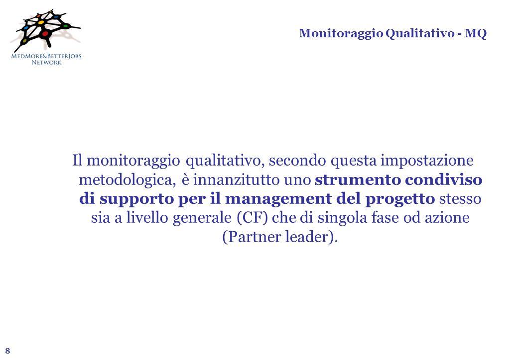 Monitoraggio Qualitativo - MQ