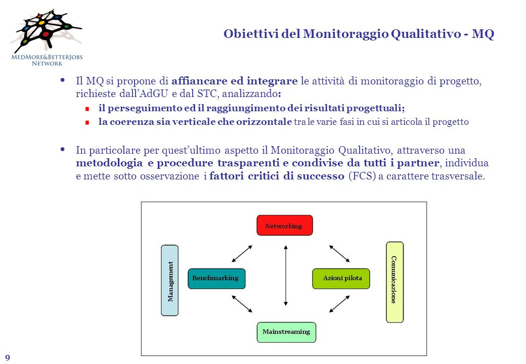 Obiettivi del Monitoraggio Qualitativo - MQ