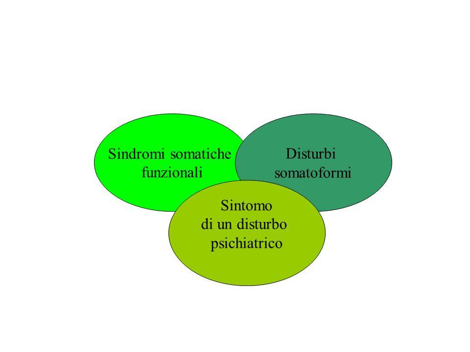 ESPRESSIONE SOMATICA Sindromi somatiche funzionali Disturbi