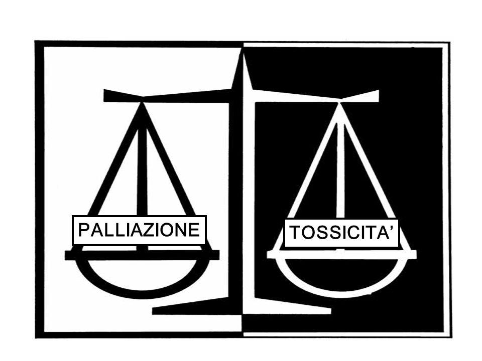 PALLIAZIONE TOSSICITA'