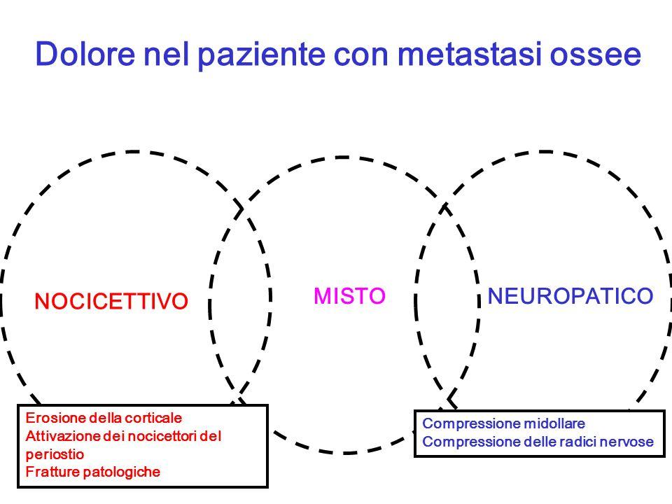 Dolore nel paziente con metastasi ossee