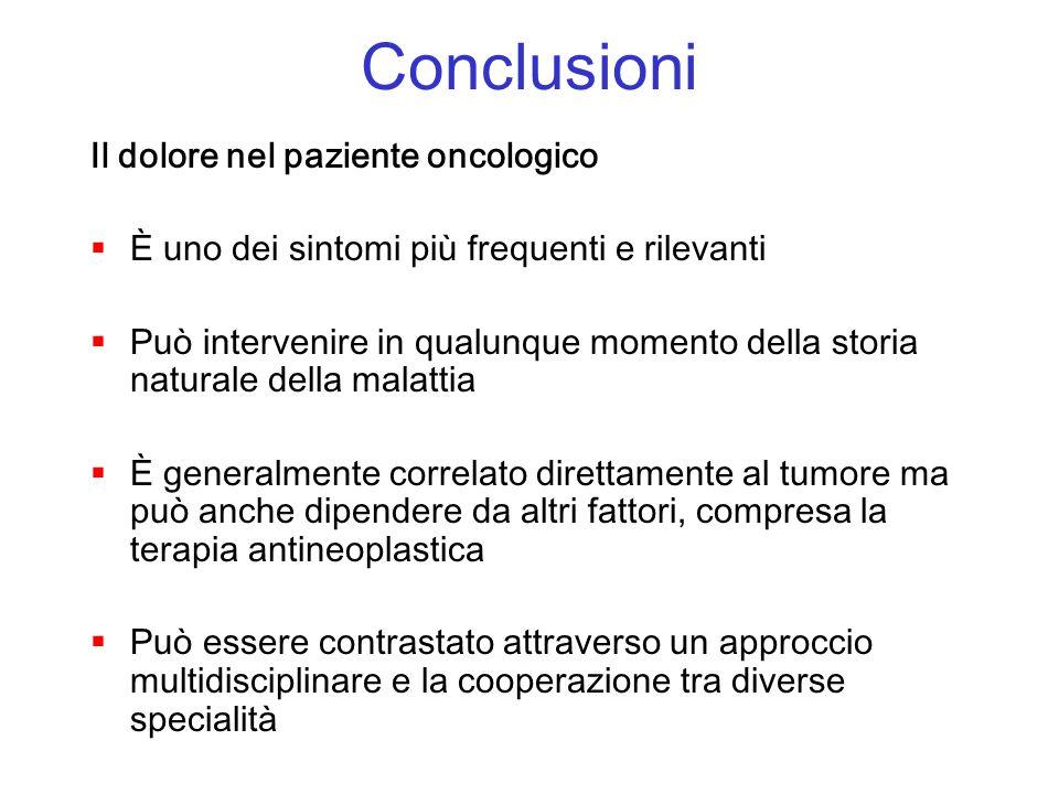 Conclusioni Il dolore nel paziente oncologico