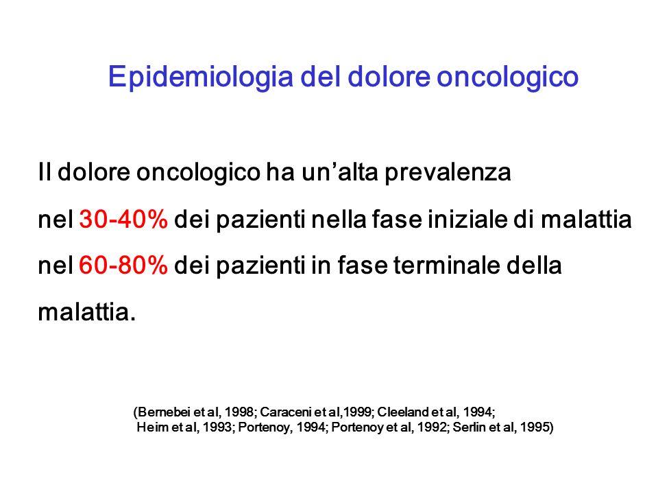 Epidemiologia del dolore oncologico
