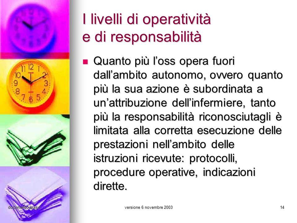 I livelli di operatività e di responsabilità