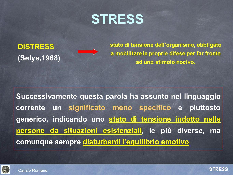 STRESS DISTRESS (Selye,1968)