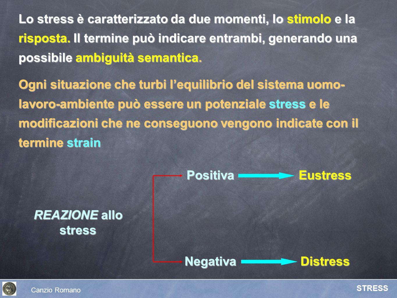Positiva Negativa Distress Eustress REAZIONE allo stress