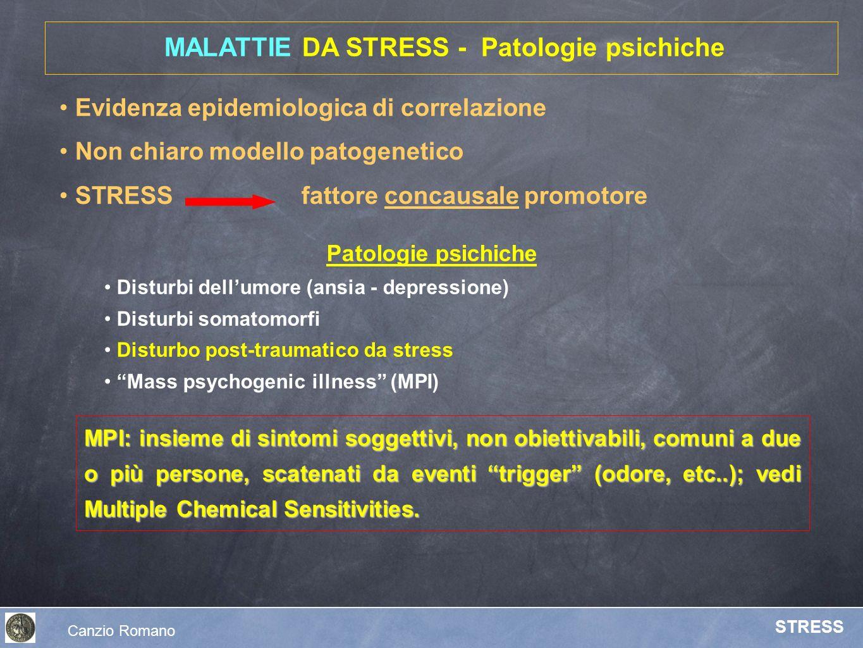 MALATTIE DA STRESS - Patologie psichiche