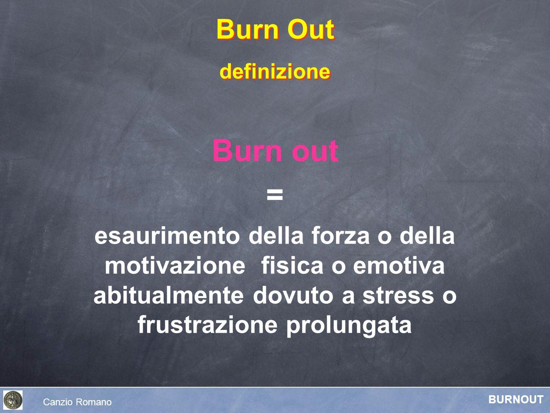 Burn Out definizione. Burn out. =