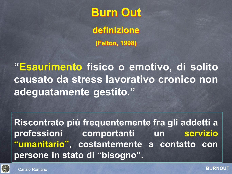 Burn Out definizione. (Felton, 1998) Esaurimento fisico o emotivo, di solito causato da stress lavorativo cronico non adeguatamente gestito.
