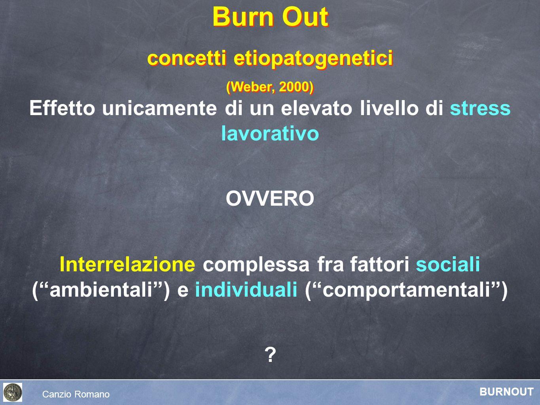 Burn Out concetti etiopatogenetici
