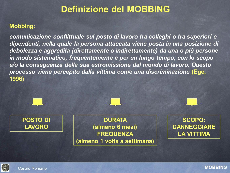 Definizione del MOBBING