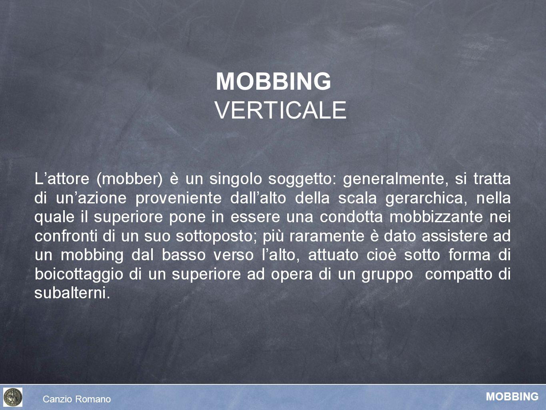 MOBBING VERTICALE Canzio Romano MOBBING