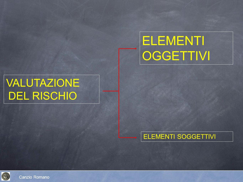 ELEMENTI OGGETTIVI VALUTAZIONE DEL RISCHIO ELEMENTI SOGGETTIVI