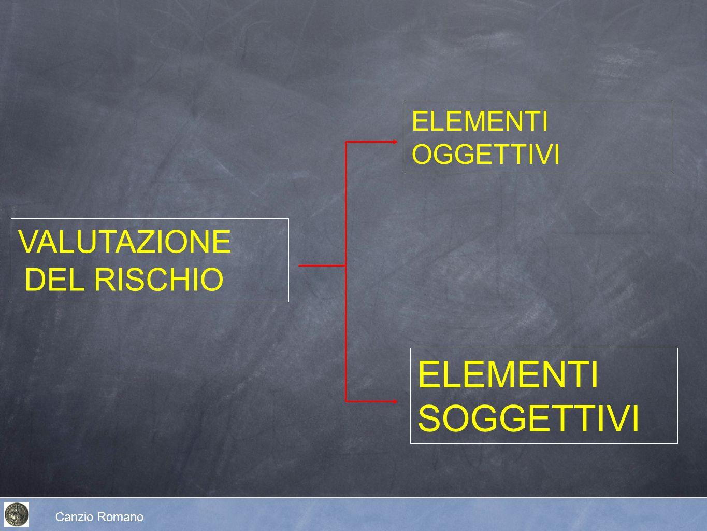 ELEMENTI SOGGETTIVI VALUTAZIONE DEL RISCHIO ELEMENTI OGGETTIVI