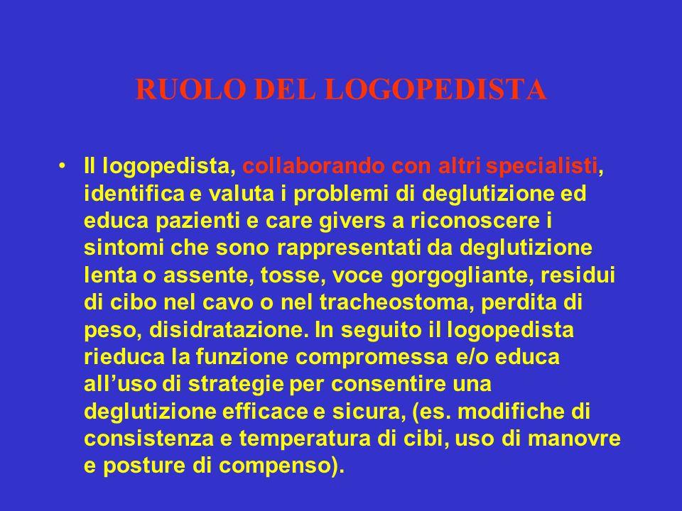 RUOLO DEL LOGOPEDISTA