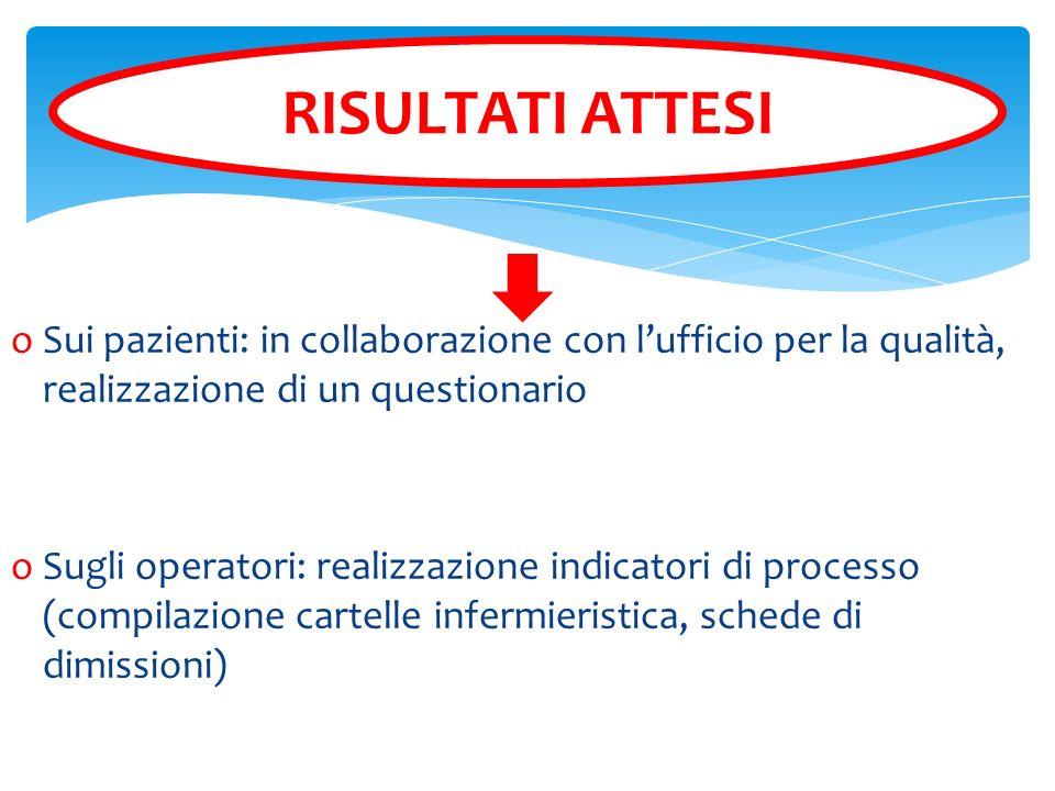 RISULTATI ATTESI Sui pazienti: in collaborazione con l'ufficio per la qualità, realizzazione di un questionario.