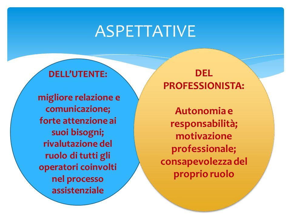 ASPETTATIVE DEL PROFESSIONISTA: Autonomia e responsabilità;