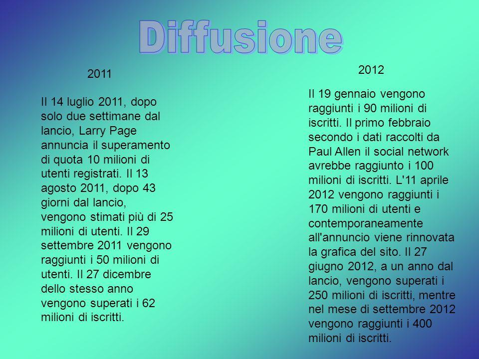 Diffusione 2012. 2011.