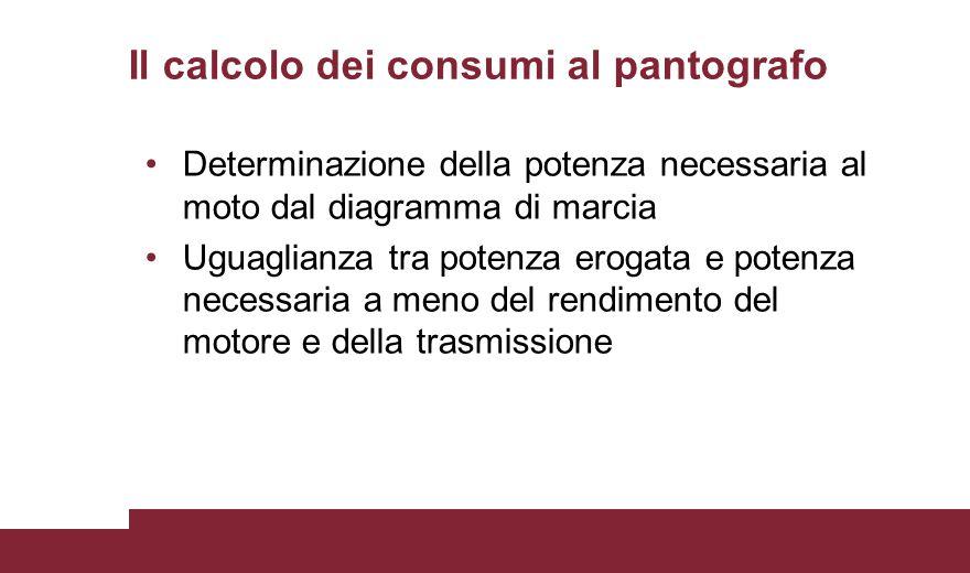 Il calcolo dei consumi al pantografo