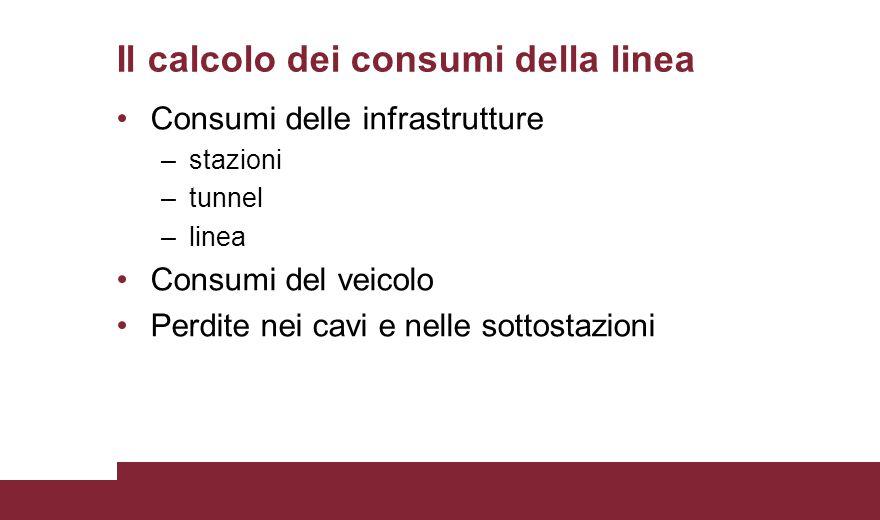 Il calcolo dei consumi della linea