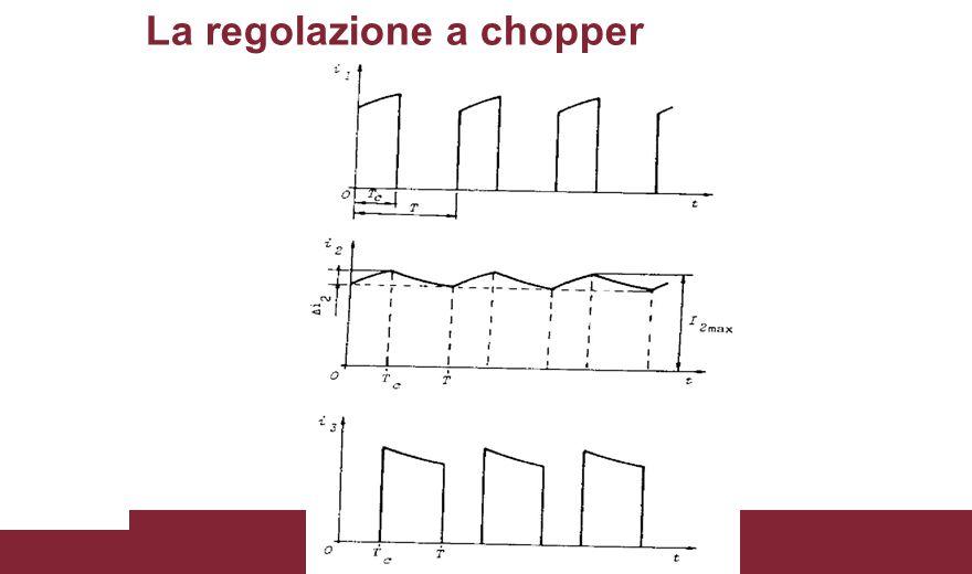 La regolazione a chopper