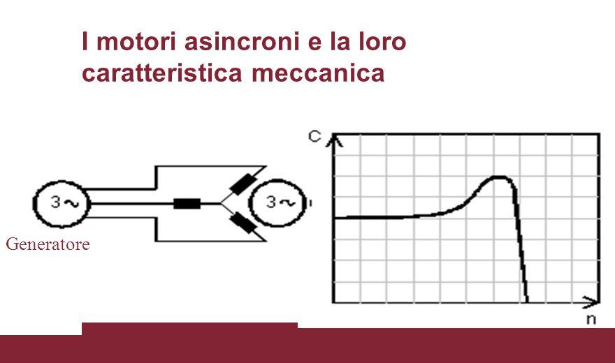 I motori asincroni e la loro caratteristica meccanica