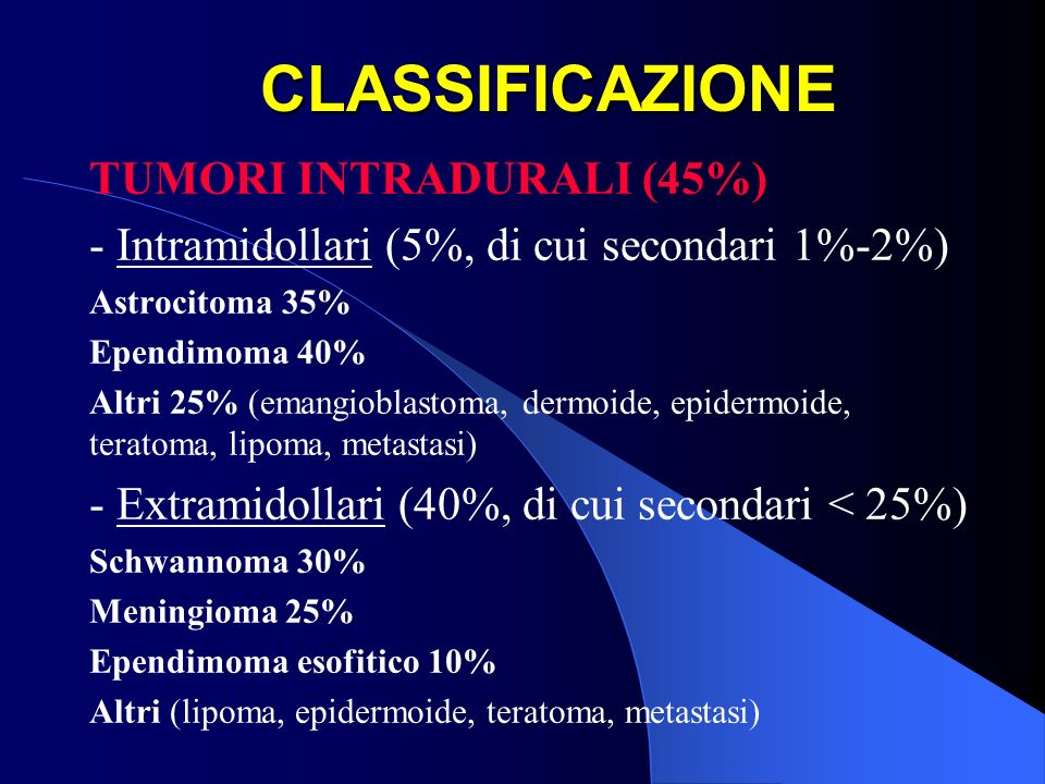 CLASSIFICAZIONE TUMORI INTRADURALI (45%)