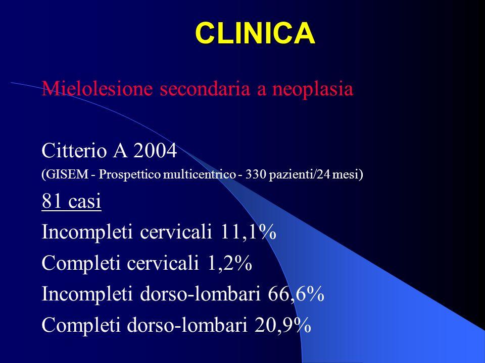 CLINICA Mielolesione secondaria a neoplasia Citterio A 2004 81 casi