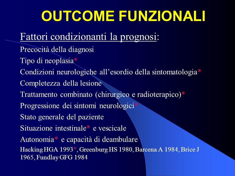 OUTCOME FUNZIONALI Fattori condizionanti la prognosi: