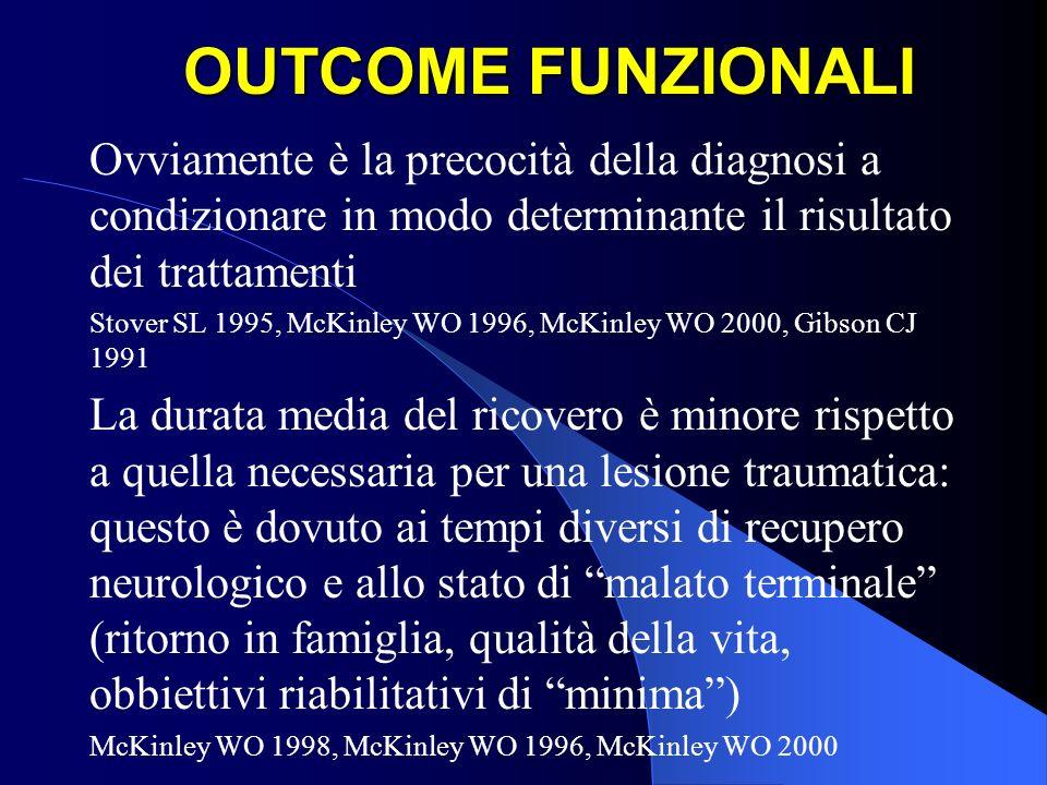 OUTCOME FUNZIONALI Ovviamente è la precocità della diagnosi a condizionare in modo determinante il risultato dei trattamenti.